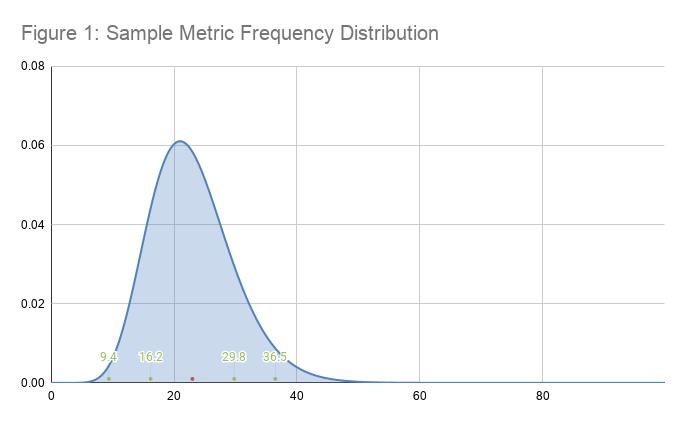 figure1_sample