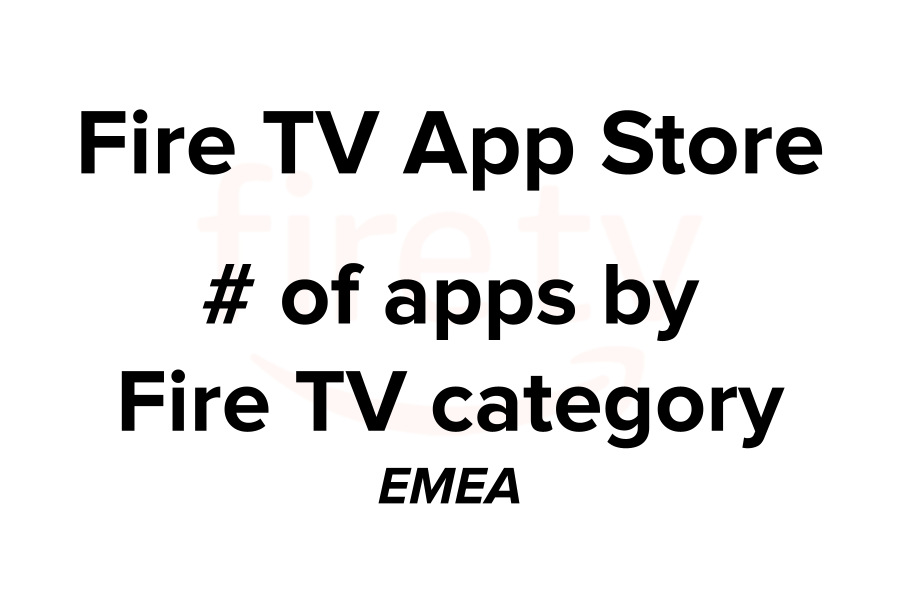 amazon-apps-category-emea-cover