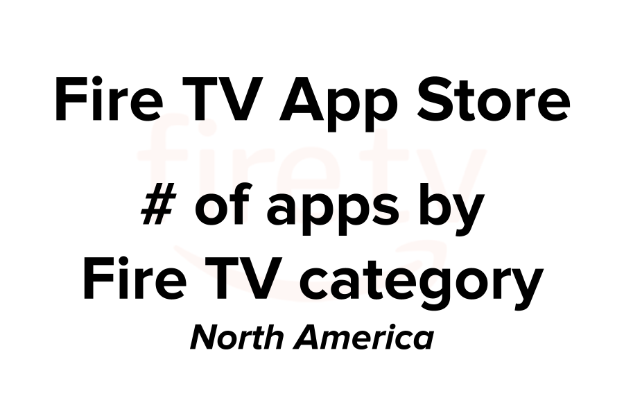 amazon-apps-category-na-cover