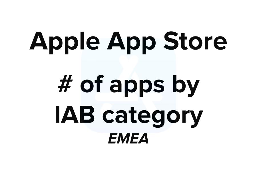 apple-apps-category-emea-cover