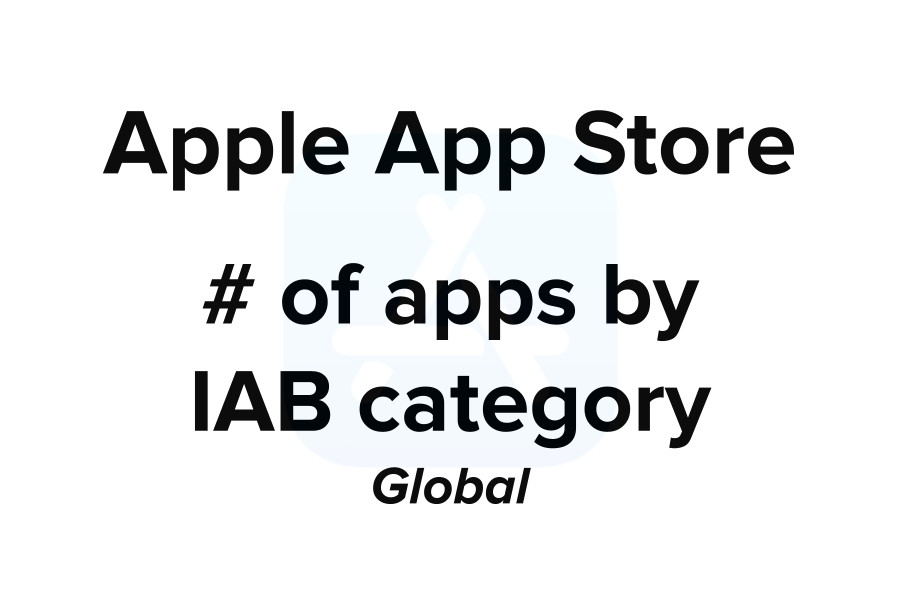 apple-apps-category-global-cover