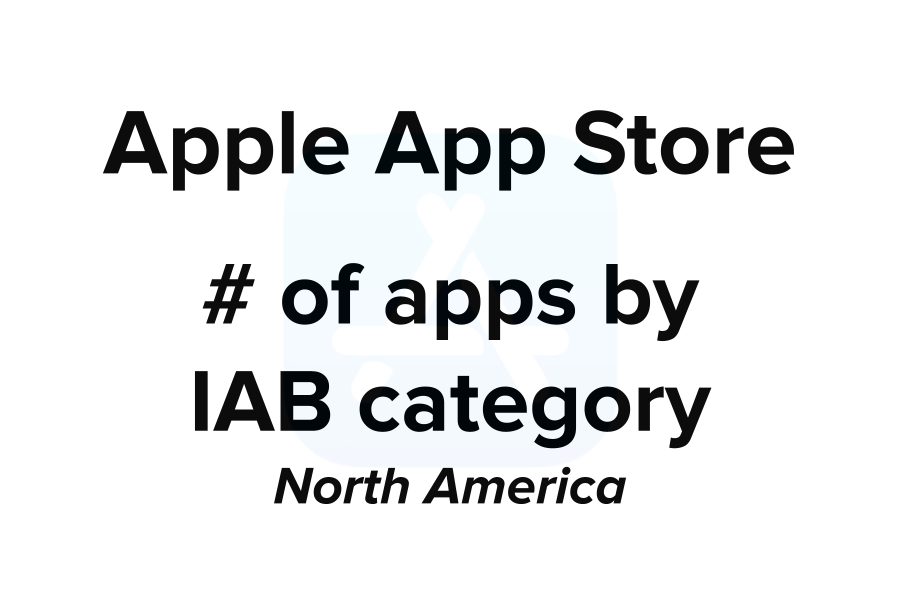 apple-apps-category-na-cover