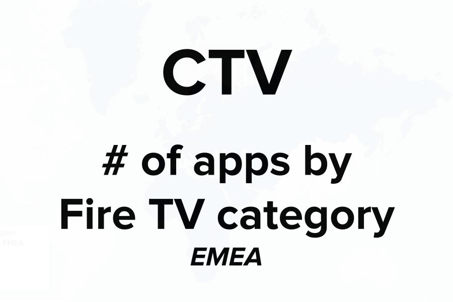 ctv-apps-amazon-category-emea-cover