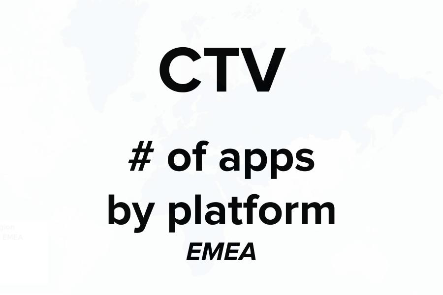ctv-apps-platform-emea-cover