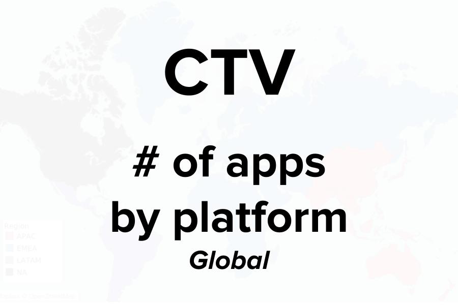 ctv-apps-platform-global-cover