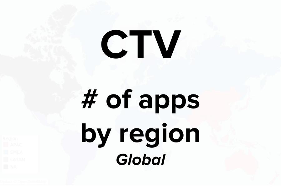 ctv-apps-region-global-cover