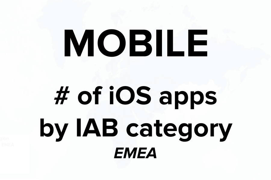 mobile-apps-ios-category-emea-cover