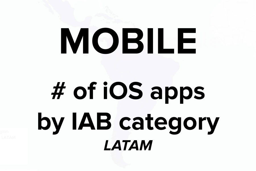 mobile-apps-ios-category-latam-cover