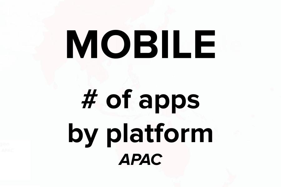 mobile-apps-platform-apac-cover