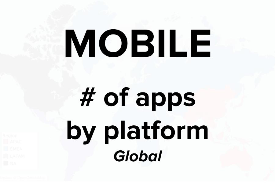 mobile-apps-platform-global-cover