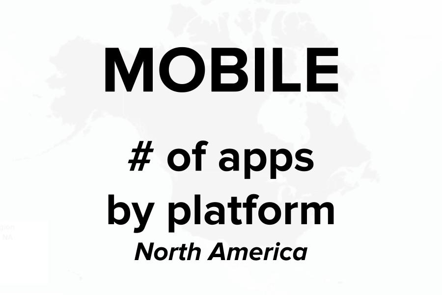mobile-apps-platform-na-cover